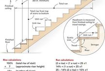 Furniture | Stairs