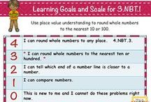 NUMBER AND OPERATIONS / Activities and resources for teaching and modeling NUMBER concepts in the classroom. (Includes related concepts such as exponents.)  Focus on the Common Core math Standards. | order of operations | number sense | math centers | teaching math | math teaching strategies | math teaching ideas | teaching tips | math activities | math resources | teaching resources | learning counting activities | number activities | teaching exponents | exponential functions | upper elementary math | secondary math