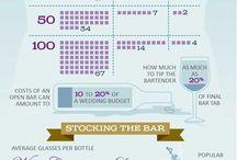 Organise event / Wedding infographic