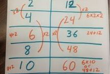 Multiplication/Division Activities / Multiplication and Division for 3rd, 4th, and 5th grade