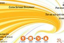 2R Solution Ltd. Software Development