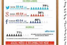 SMO Services - Social Media Optimization / Social Media Optimization Services for online branding and increase traffic