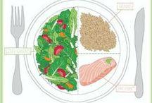 Balance / Nutritional, dietary facts, tips, etc.   / by Bridget Doyle