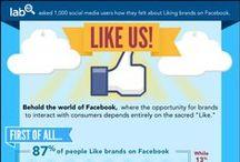 Social Media / The best practice of Social Media.