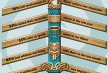 Maori Digital / All Things New, Digital, Maori, Tech, Inspirational