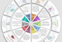 Social Media Tips / Tips and tricks for using social media effectively