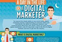 DigiBlog / Digital Marketing Blog