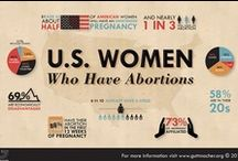 Abortion in the United States: Facts & Analysis / by Guttmacher Institute