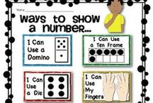 Math Strategies / How to solve problems!