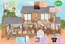 『キンダーブック3』2016年9月号「むかしの いえ いまの いえ」 / 5歳のボクは両親とおじいちゃん、おばあちゃんと新しい家に一緒に住んでいます。 でも、この家が立つ前にはどんな家がたっていたんだろう。 おばあちゃんが、ボクと同じ年頃だった昭和35年頃、 今の家とは全然違うおうちに住んでいたんだって。 建材も違う。家具も違う。家電も違う。服も違う。遊びも違う。 でもよくよく見てみると、庭にある栗の木や、金木犀の木はおんなじだ。 いやおんなじじゃない、結構おっきくなっている。 そして、ボクがおばあちゃんに遊んでもらっている様に、 おばあちゃんも、そのまたおばあちゃんに遊んでもらっていたんだね。