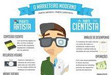 Coisas do Marketing Digital / Marketing Digital
