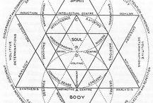 mind : body : soul