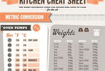 Infographics / Infographics about food & design.