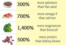 Chia / Chia seeds in your diet can make you very healthy. So many benefits.