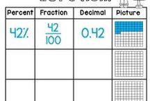 Wiskunde / Ideeën voor Wiskunde in het vijfde leerjaar