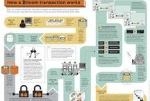 Bitcoin Blockchain / Bitcoin Blockchain Technology & Cryptocurrency News