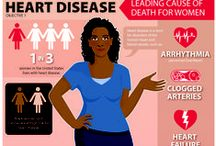 WomenHeart Infographics / WomenHeart presents an assortment of Infographics related to heart health. / by WomenHeart