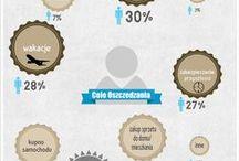 Infografiki finanse/ekonomia