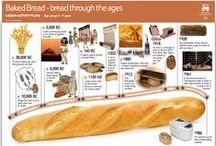 Baked Bread / These resources, recipes and videos are perfect for teaching children about the bread-making process. Part of The Tesco Eat Happy Project.