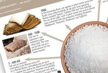 Sprinkly Salt / Help children learn all about Sprinkly Salt with our resources covering maths, history, science and lots more. Part of The Tesco Eat Happy Project.