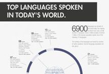 Languages / by Cape Cod Community College