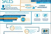 Video & Visual Marketing
