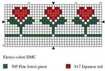 Mønster diagram