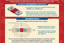The Science Behind Magnets / We love magnets! And we absolutely love the science behind them too, so this is a board about all the awesome facts about magnets!