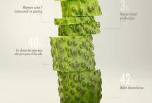 infographics°