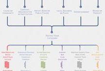LAYOUT - Infograficos