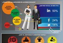 Online strategies