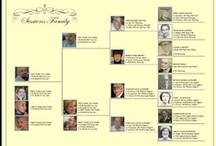 Genealogy Tips & Research Aids / Tips and research aids for genealogy and family history.