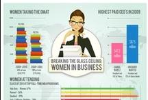 ZO doe je dat! - infographics / Handige, beknopte infographics. Als een soort digitale mini-workshops!