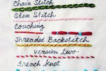DIY Sewing & Knitting