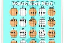 Ukulele resource