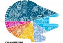 I Never Knew That! / Cool trivia and infograpics about Star Wars.