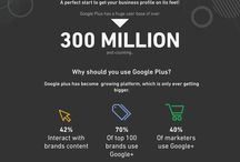 Google+ Marketing