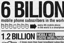 Trends in mobile - infographic