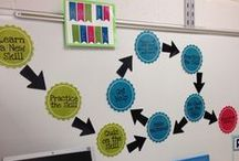 Hippo Hooray for Bulletin Boards! / Ideas and inspiration for creating bulletin boards in the elementary classroom.