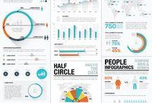 Infographic / des graphiques, des stats, des chiffres...