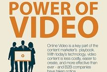 Digital video / Digital video marketing