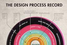 Design / Inspiring & creative design ideas.