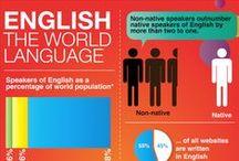 Dlaczego angielski?