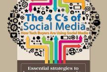 Online & Social Media