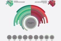 Infografics / Studio sulle nuove rappresentazioni grafiche