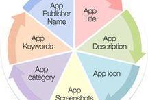 App Store Optimization Maps