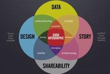 Infographics Design