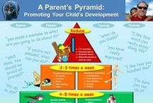 Parenting / Providing parents & caregivers with evidenced-based supportive advice to promote healthy parenting