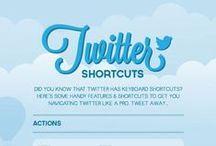Helpful Keyboard Shortcuts / Surprisingly useful.