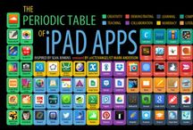iPad stuff / Ideas for using iPads in teaching